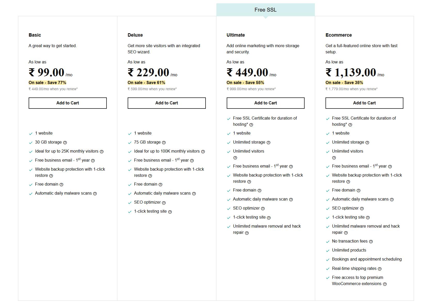 Godaddy WordPress Hosting plans